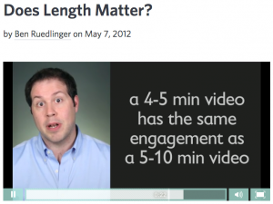 Wistia has found that a 4-5 minute video has the same engagement as a 5-10 minute video.